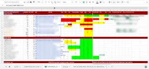 Optimizacija spletnih strani, primer evidence
